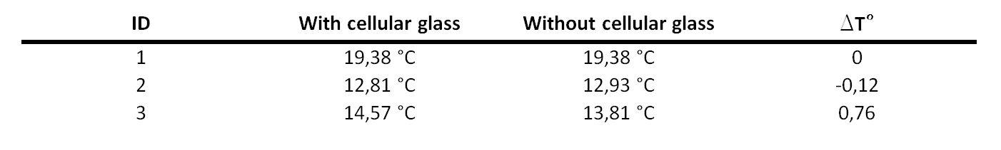 tabella-risultati_eng