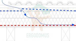 strati1_ergodomus