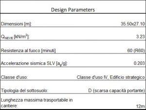tabella_palagano_ita