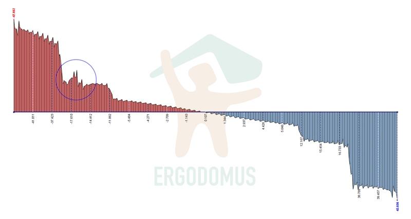 scorrimento-viti_ergodomus